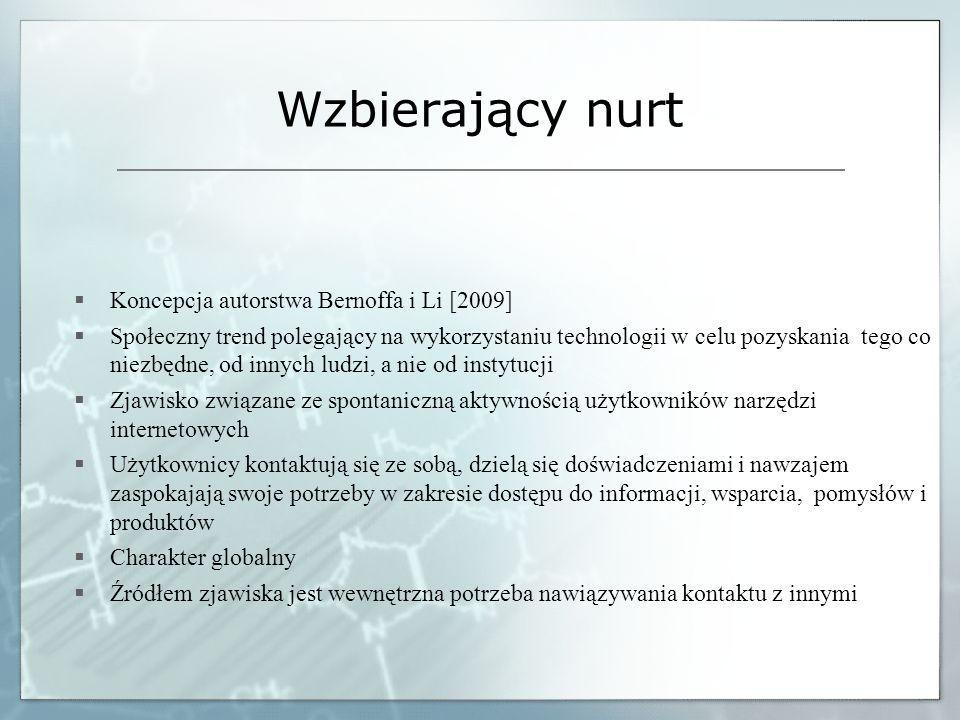 Wzbierający nurt Koncepcja autorstwa Bernoffa i Li [2009]